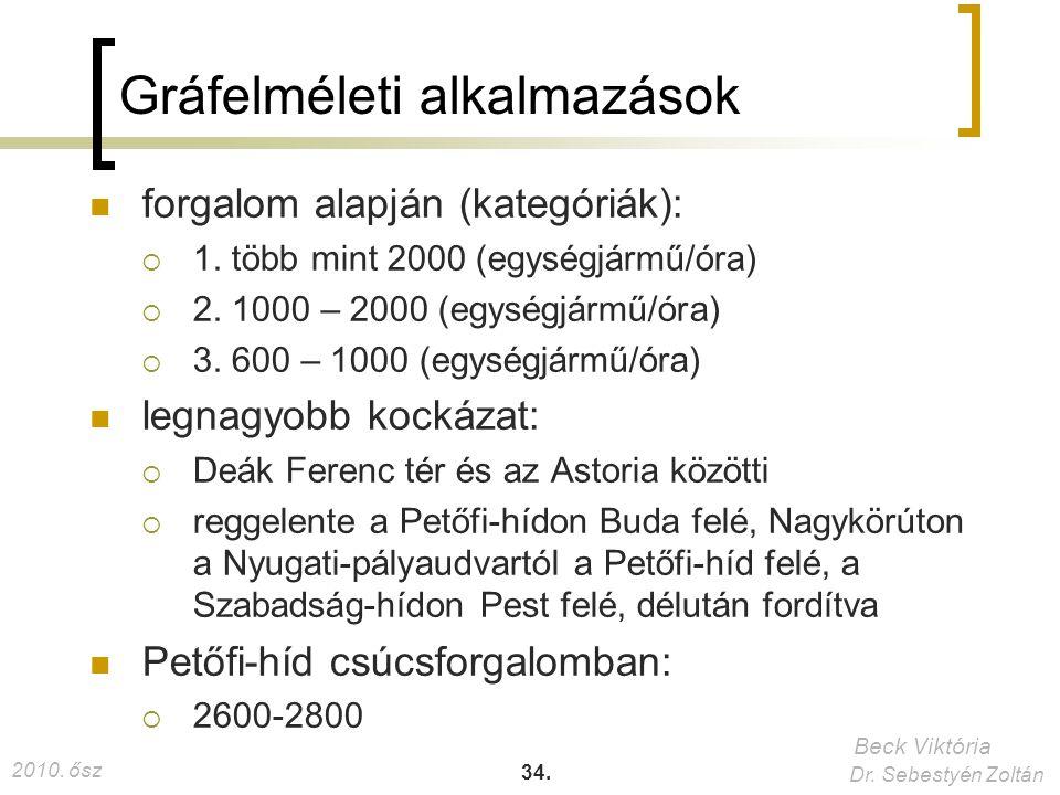 2010. ősz Dr. Sebestyén Zoltán 34. Gráfelméleti alkalmazások forgalom alapján (kategóriák):  1. több mint 2000 (egységjármű/óra)  2. 1000 – 2000 (eg