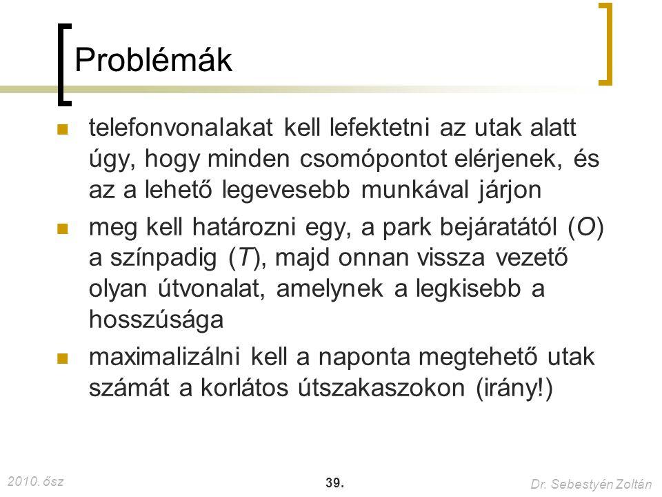 2010. ősz Dr. Sebestyén Zoltán 39. Problémák telefonvonalakat kell lefektetni az utak alatt úgy, hogy minden csomópontot elérjenek, és az a lehető leg