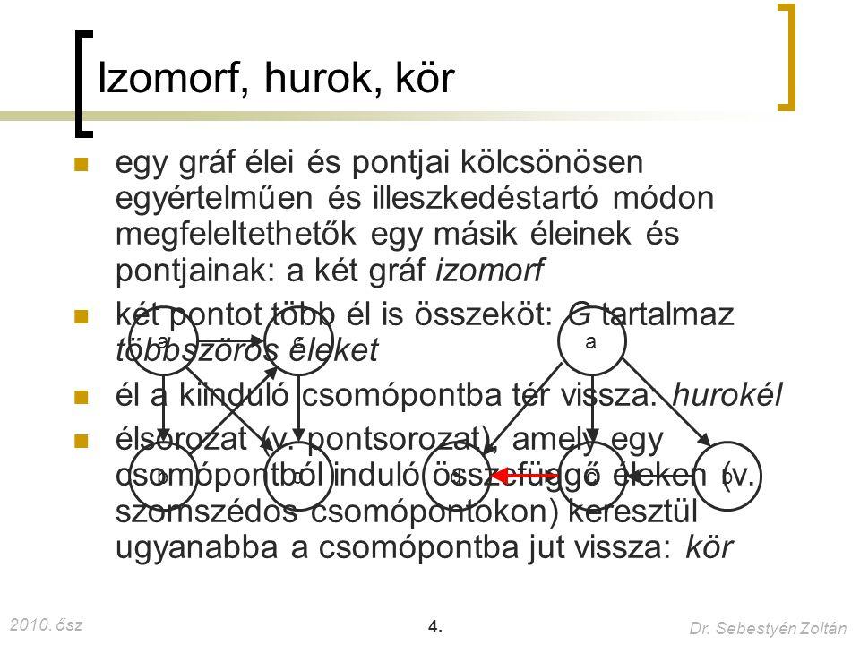 2010. ősz Dr. Sebestyén Zoltán 4. Izomorf, hurok, kör egy gráf élei és pontjai kölcsönösen egyértelműen és illeszkedéstartó módon megfeleltethetők egy