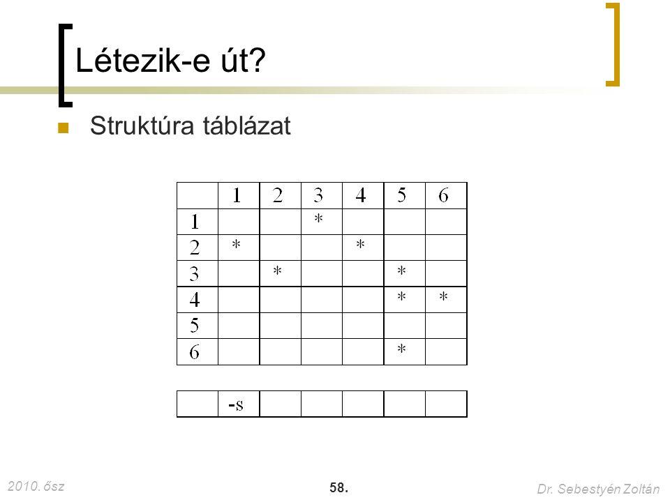 2010. ősz Dr. Sebestyén Zoltán 58. Létezik-e út? Struktúra táblázat