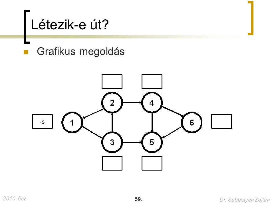 2010. ősz Dr. Sebestyén Zoltán 59. Létezik-e út? Grafikus megoldás