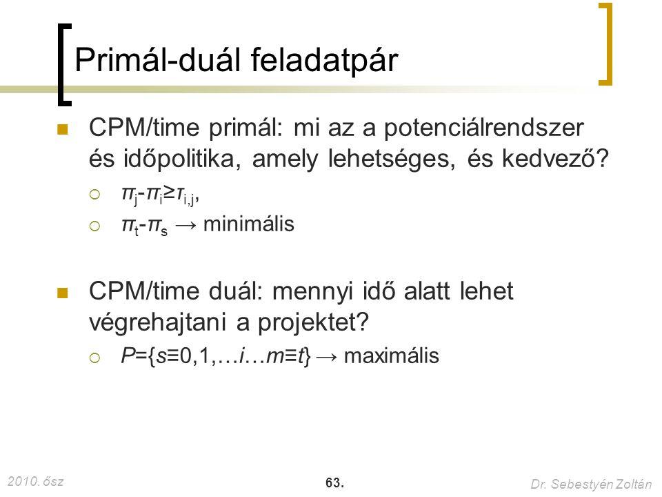 2010. ősz Dr. Sebestyén Zoltán 63. Primál-duál feladatpár CPM/time primál: mi az a potenciálrendszer és időpolitika, amely lehetséges, és kedvező?  π