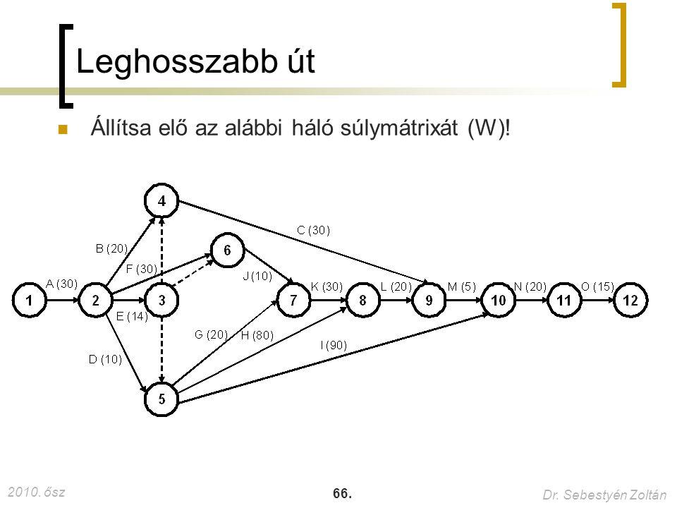 2010. ősz Dr. Sebestyén Zoltán 66. Leghosszabb út Állítsa elő az alábbi háló súlymátrixát (W)!