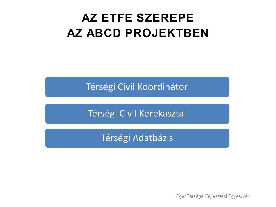 AZ ETFE SZEREPE AZ ABCD PROJEKTBEN Térségi Civil Koordinátor Térségi Civil Kerekasztal Térségi Adatbázis Eger Térsége Fejlesztési Egyesület