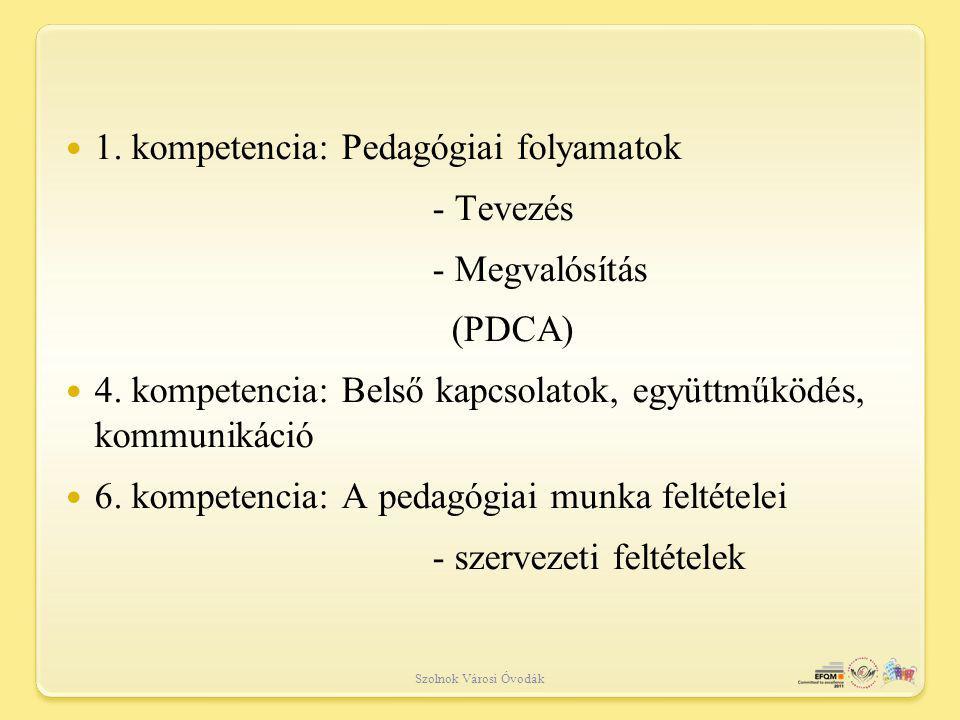 Szolnok Városi Óvodák 1.kompetencia: Pedagógiai folyamatok - Tevezés - Megvalósítás (PDCA) 4.