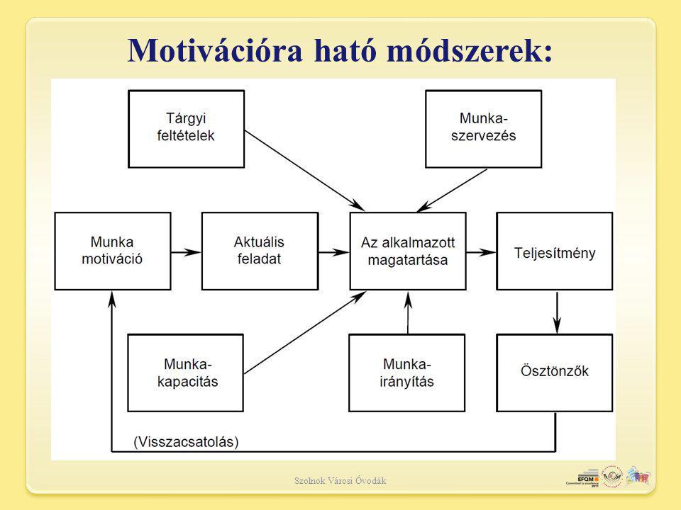 Szolnok Városi Óvodák Motivációra ható módszerek: