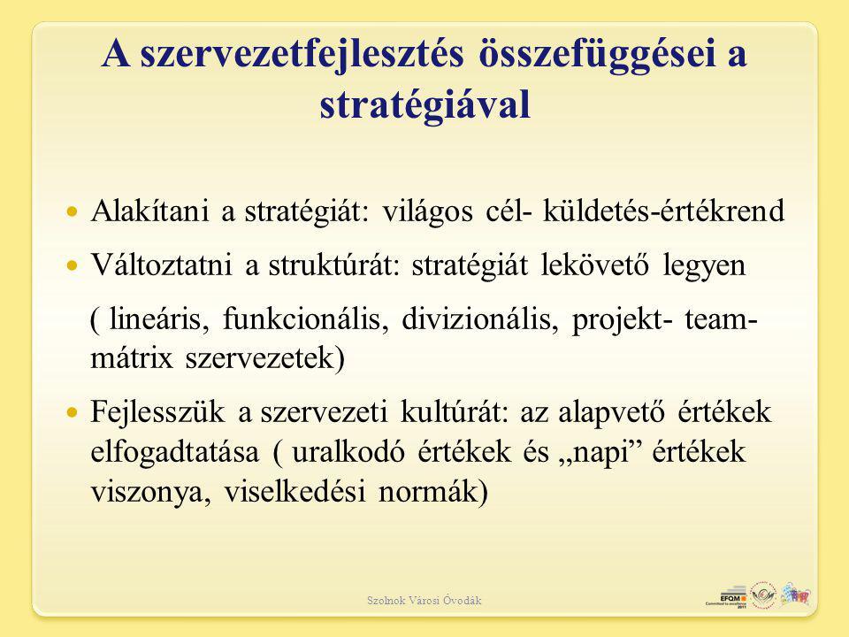 """Szolnok Városi Óvodák A szervezetfejlesztés összefüggései a stratégiával Alakítani a stratégiát: világos cél- küldetés-értékrend Változtatni a struktúrát: stratégiát lekövető legyen ( lineáris, funkcionális, divizionális, projekt- team- mátrix szervezetek) Fejlesszük a szervezeti kultúrát: az alapvető értékek elfogadtatása ( uralkodó értékek és """"napi értékek viszonya, viselkedési normák)"""