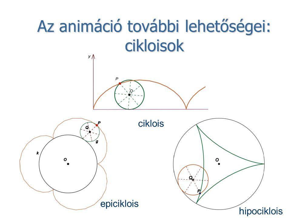 Az animáció további lehetőségei: cikloisok ciklois epiciklois hipociklois