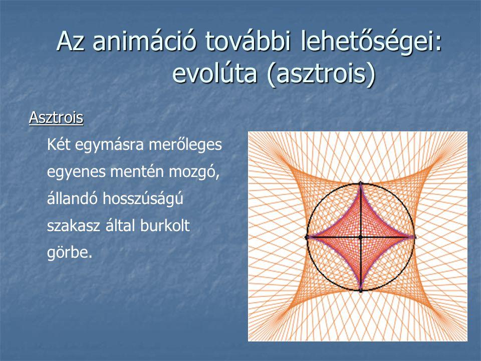 Az animáció további lehetőségei: evolúta (asztrois) Asztrois Két egymásra merőleges egyenes mentén mozgó, állandó hosszúságú szakasz által burkolt gör