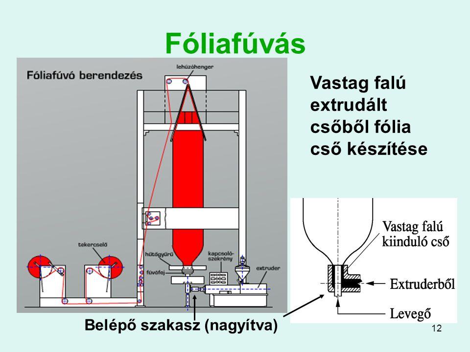 12 Fóliafúvás Belépő szakasz (nagyítva) Vastag falú extrudált csőből fólia cső készítése