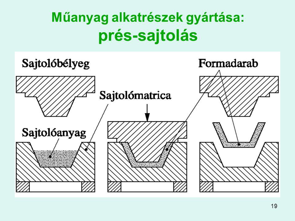 19 Műanyag alkatrészek gyártása: prés-sajtolás