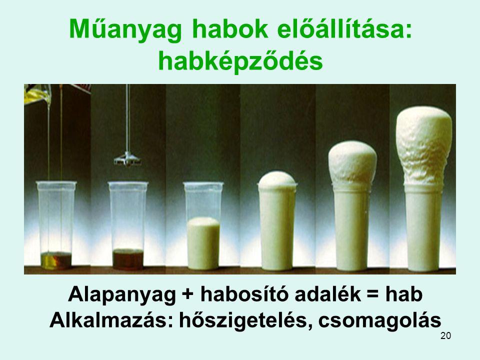 20 Műanyag habok előállítása: habképződés Alapanyag + habosító adalék = hab Alkalmazás: hőszigetelés, csomagolás