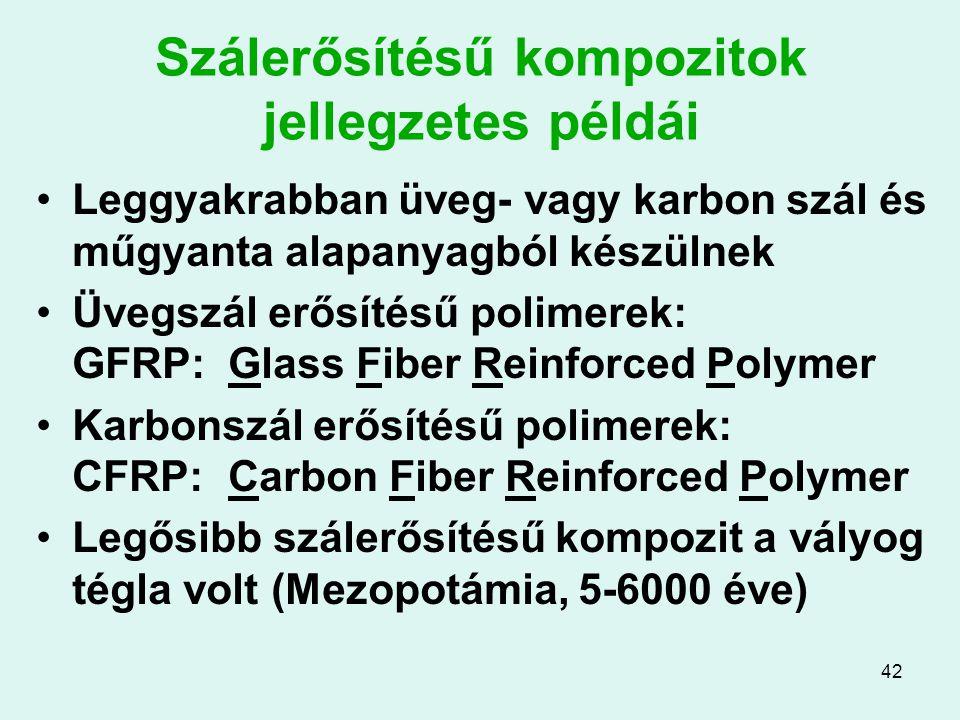 42 Szálerősítésű kompozitok jellegzetes példái Leggyakrabban üveg- vagy karbon szál és műgyanta alapanyagból készülnek Üvegszál erősítésű polimerek: G
