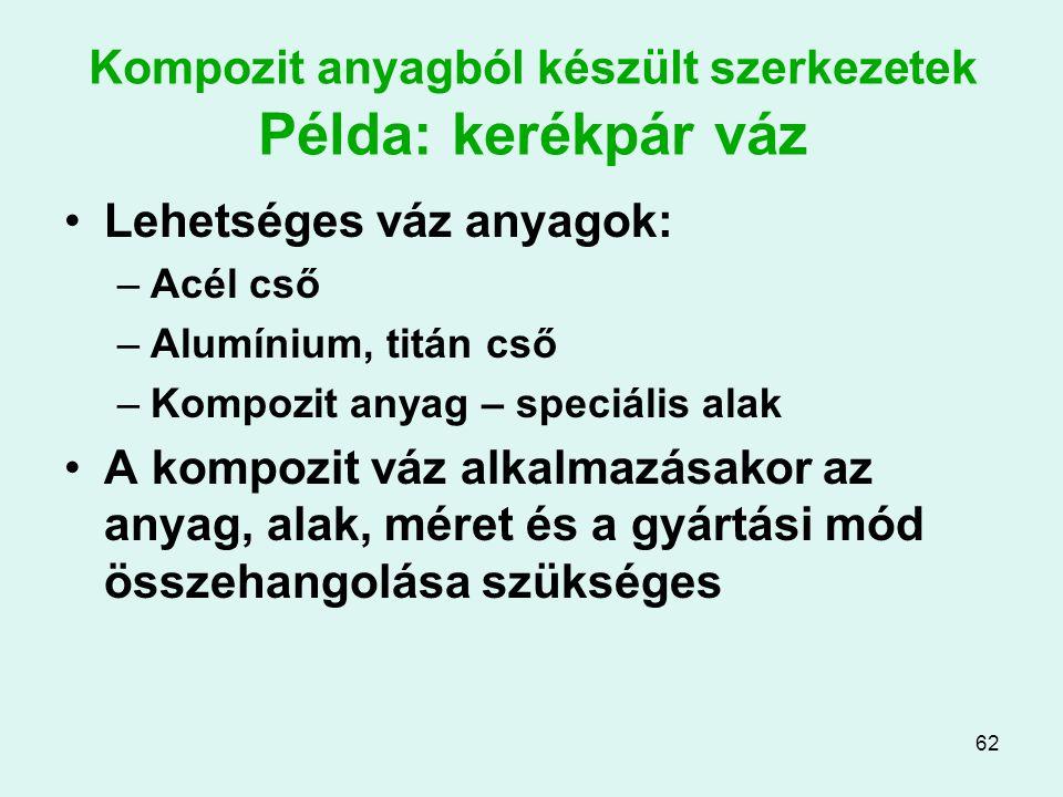 62 Kompozit anyagból készült szerkezetek Példa: kerékpár váz Lehetséges váz anyagok: –Acél cső –Alumínium, titán cső –Kompozit anyag – speciális alak