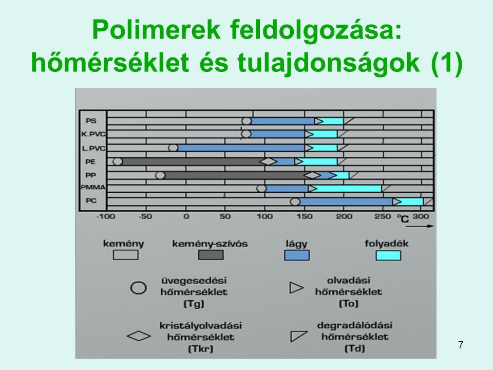 8 Polimerek feldolgozása hőmérséklet és tulajdonságok (2) Lineáris szerkezetű, hőre lágyuló polimerek tulajdonságainak változása a hőmérséklet függvényében Ha T < T g (=T ü ) használható Ha T ü < T < T olv alakítható