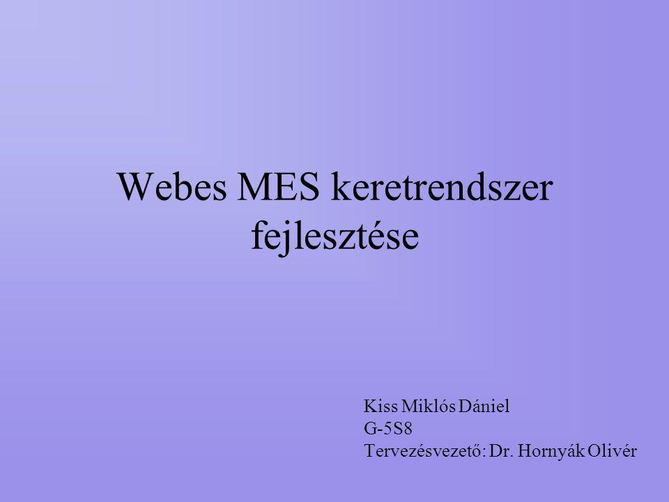 Webes MES keretrendszer fejlesztése Kiss Miklós Dániel G-5S8 Tervezésvezető: Dr. Hornyák Olivér