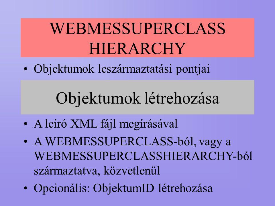 WEBMESSUPERCLASS HIERARCHY Objektumok leszármaztatási pontjai Objektumok létrehozása A leíró XML fájl megírásával A WEBMESSUPERCLASS-ból, vagy a WEBMESSUPERCLASSHIERARCHY-ból származtatva, közvetlenül Opcionális: ObjektumID létrehozása