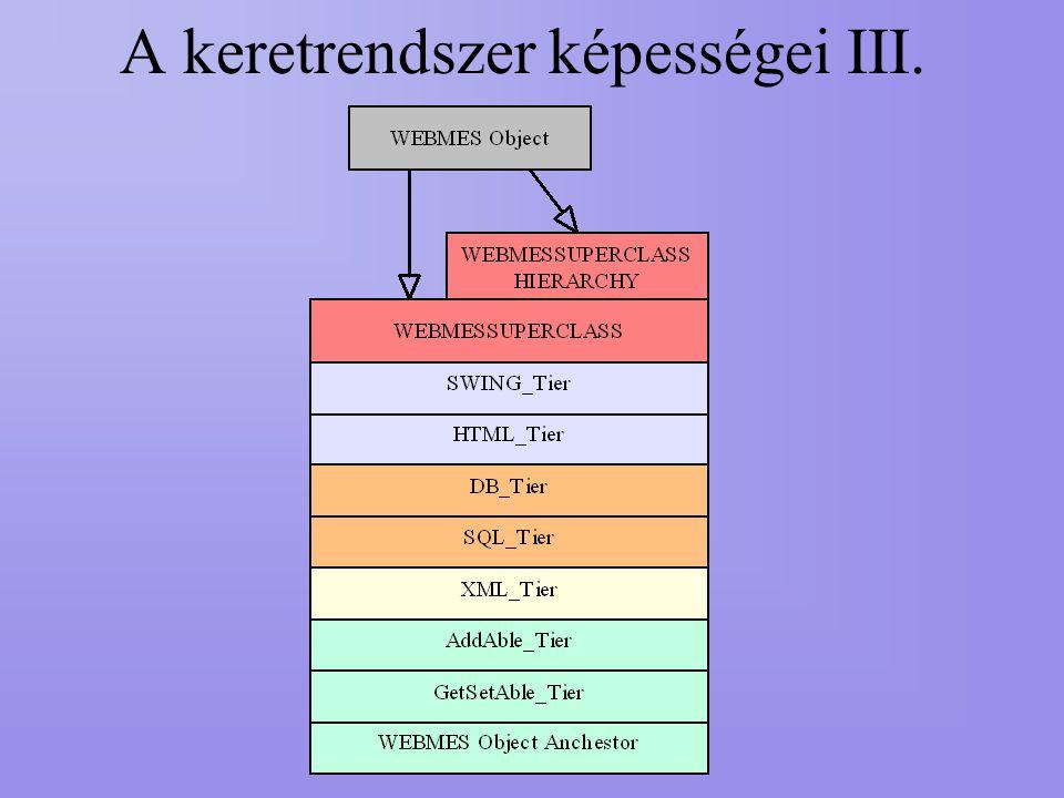 A keretrendszer képességei III.