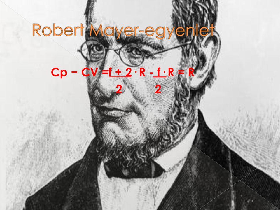 Cp − CV =f + 2· R - f· R = R 2 2