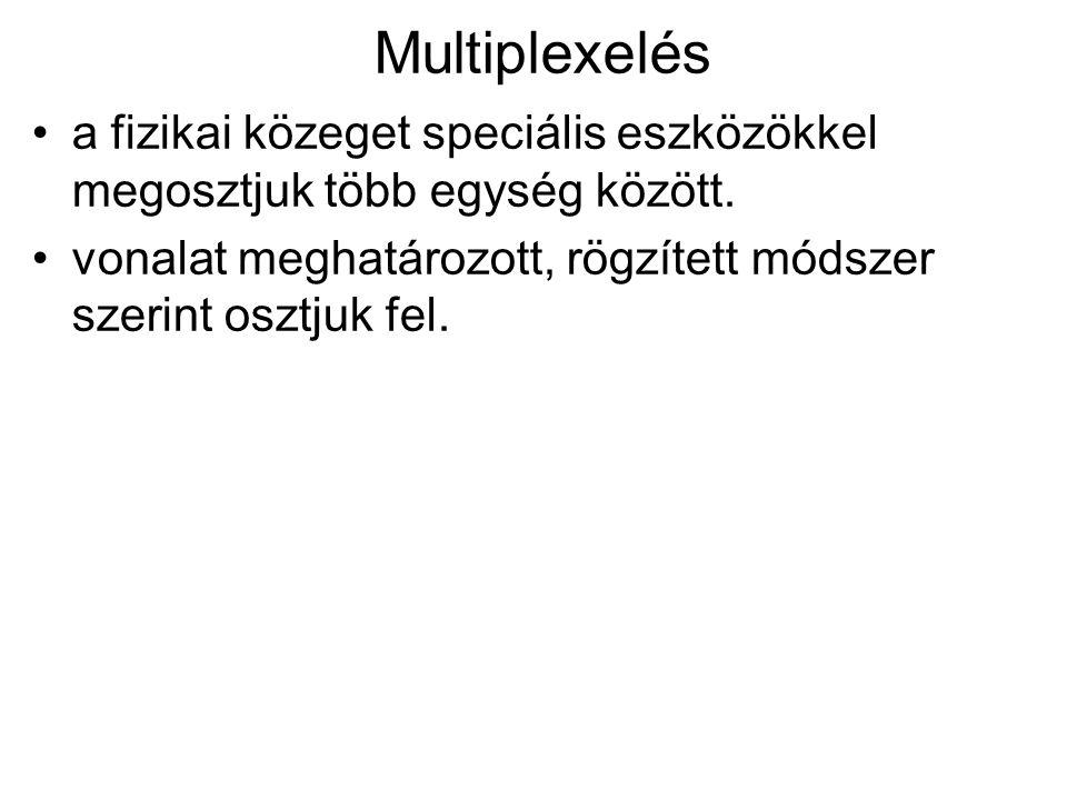Multiplexelés a fizikai közeget speciális eszközökkel megosztjuk több egység között.
