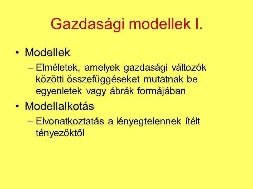 Gazdasági modellek I. Modellek –Elméletek, amelyek gazdasági változók közötti összefüggéseket mutatnak be egyenletek vagy ábrák formájában Modellalkot