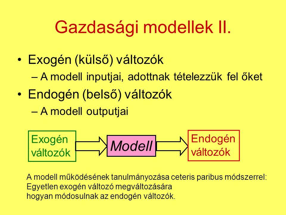 Gazdasági modellek II. Exogén (külső) változók –A modell inputjai, adottnak tételezzük fel őket Endogén (belső) változók –A modell outputjai Exogén vá