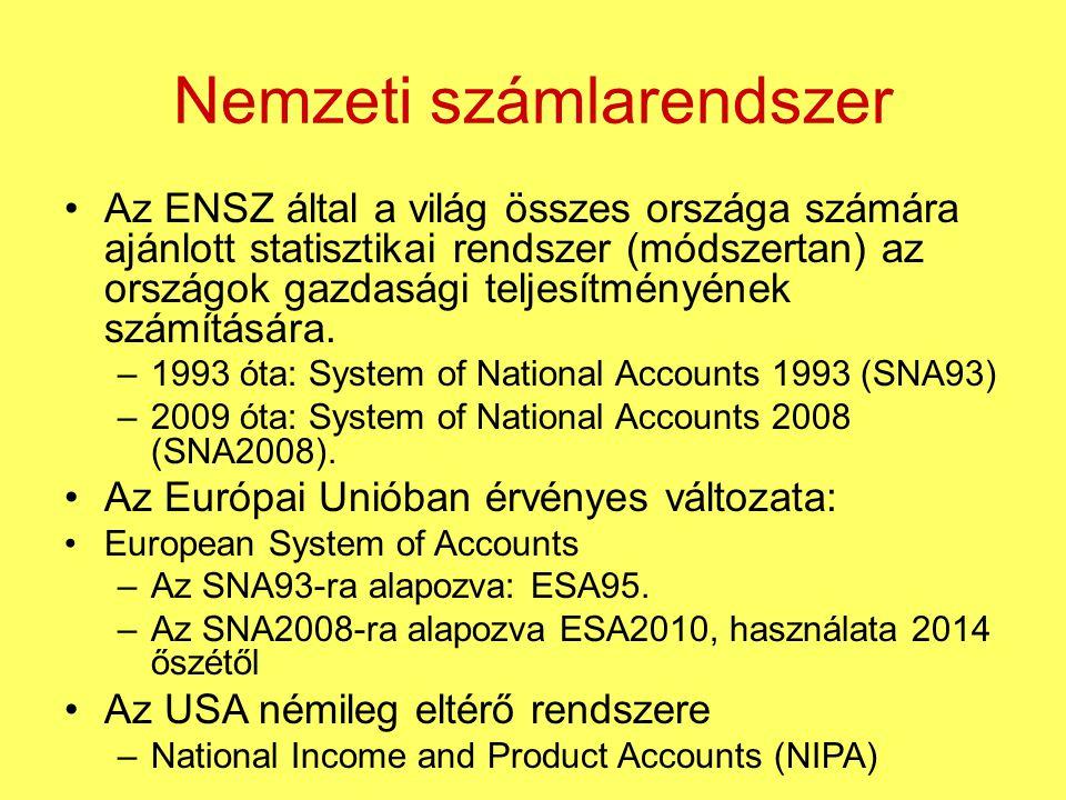 Nemzeti számlarendszer Az ENSZ által a világ összes országa számára ajánlott statisztikai rendszer (módszertan) az országok gazdasági teljesítményének