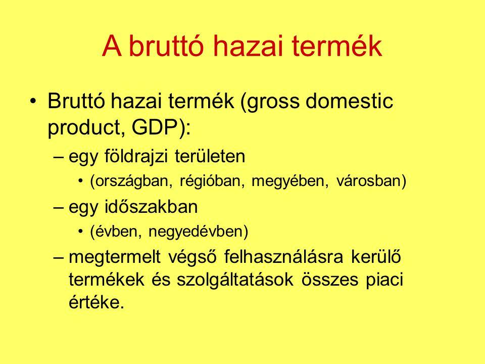 A bruttó hazai termék Bruttó hazai termék (gross domestic product, GDP): –egy földrajzi területen (országban, régióban, megyében, városban) –egy idősz