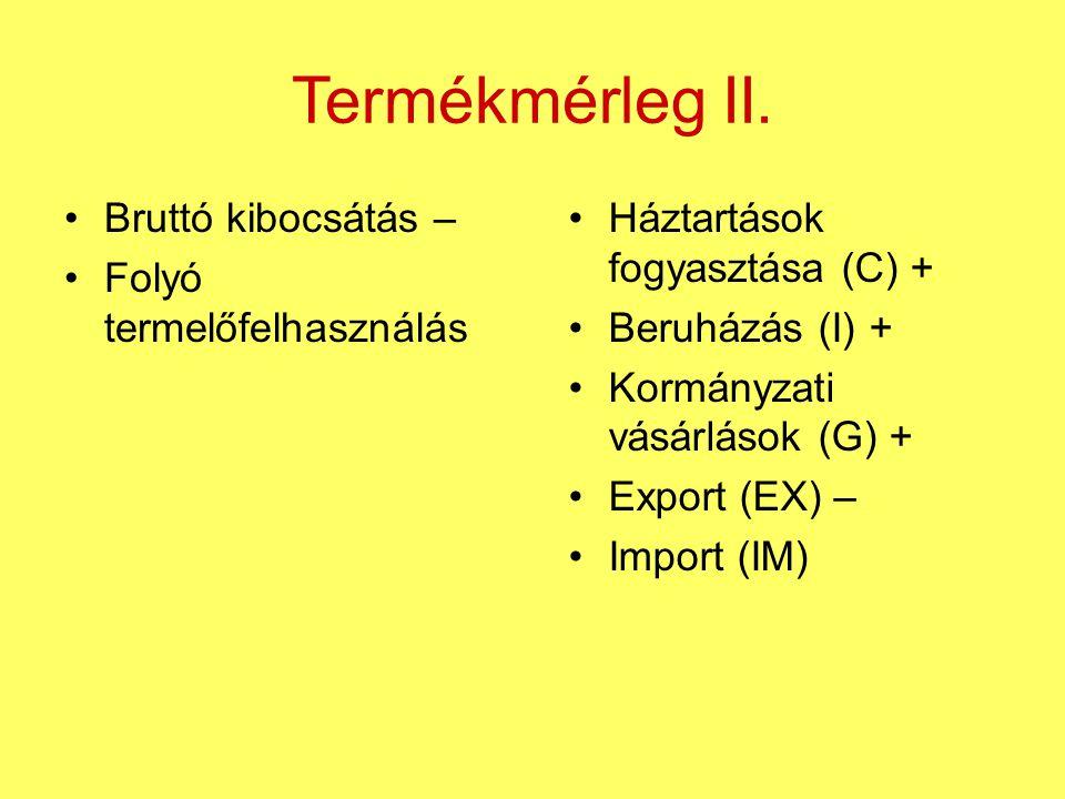 Termékmérleg II. Bruttó kibocsátás – Folyó termelőfelhasználás Háztartások fogyasztása (C) + Beruházás (I) + Kormányzati vásárlások (G) + Export (EX)