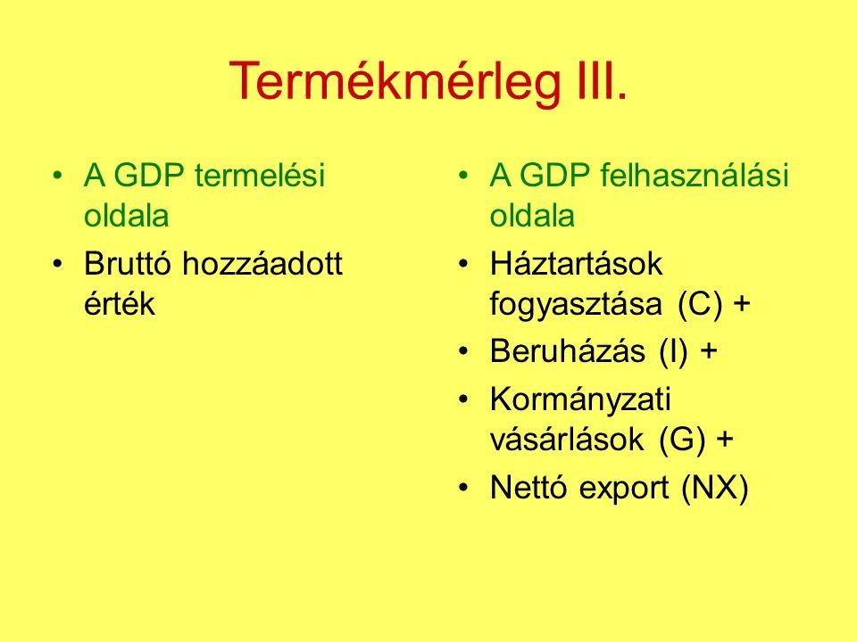 Termékmérleg III. A GDP termelési oldala Bruttó hozzáadott érték A GDP felhasználási oldala Háztartások fogyasztása (C) + Beruházás (I) + Kormányzati
