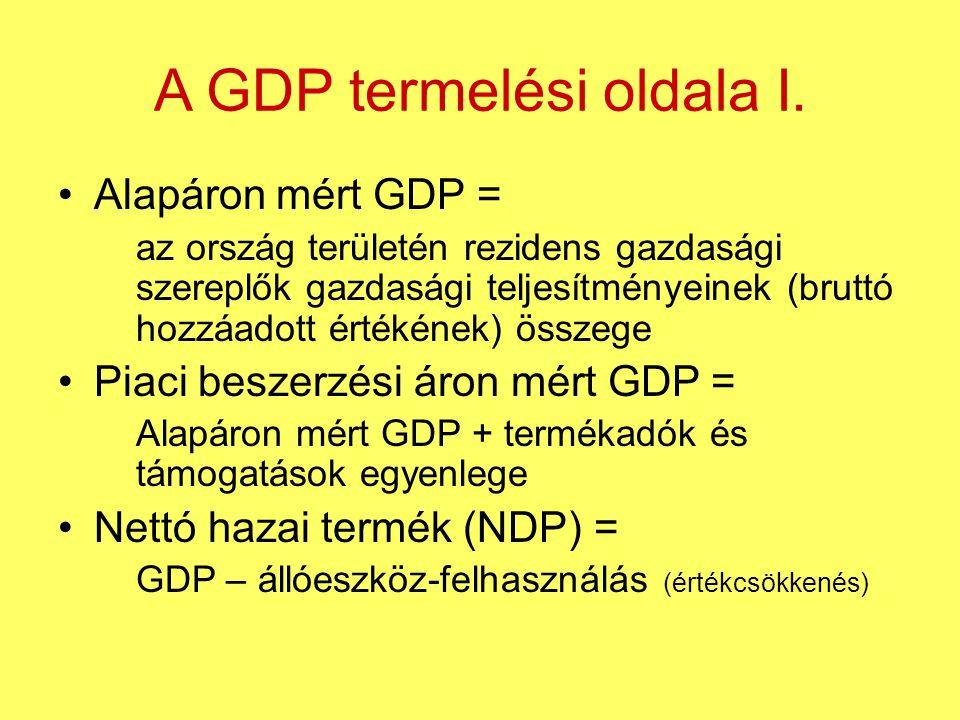 A GDP termelési oldala I. Alapáron mért GDP = az ország területén rezidens gazdasági szereplők gazdasági teljesítményeinek (bruttó hozzáadott értékéne