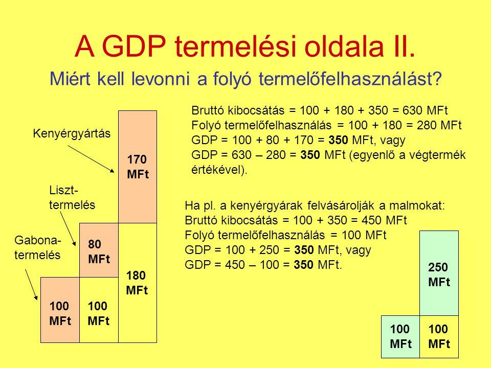 A GDP termelési oldala II. Miért kell levonni a folyó termelőfelhasználást? 100 MFt 100 MFt 80 MFt 180 MFt 170 MFt Gabona- termelés Liszt- termelés Ke