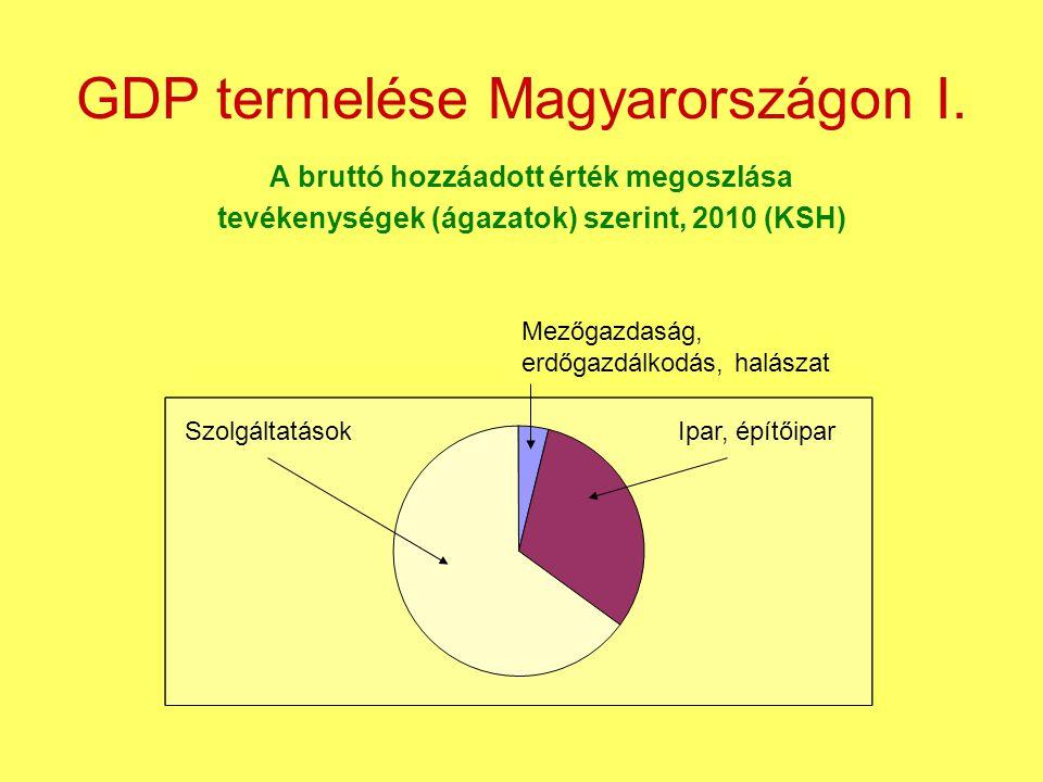 GDP termelése Magyarországon I. A bruttó hozzáadott érték megoszlása tevékenységek (ágazatok) szerint, 2010 (KSH) Mezőgazdaság, erdőgazdálkodás, halás