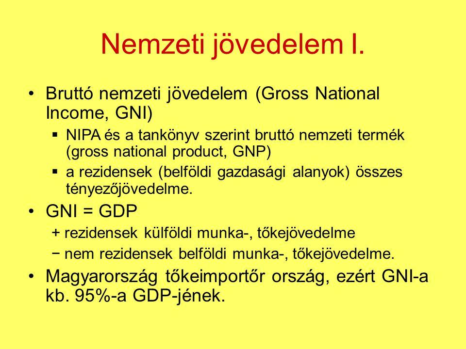 Nemzeti jövedelem I. Bruttó nemzeti jövedelem (Gross National Income, GNI)  NIPA és a tankönyv szerint bruttó nemzeti termék (gross national product,