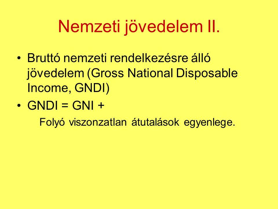 Nemzeti jövedelem II. Bruttó nemzeti rendelkezésre álló jövedelem (Gross National Disposable Income, GNDI) GNDI = GNI + Folyó viszonzatlan átutalások