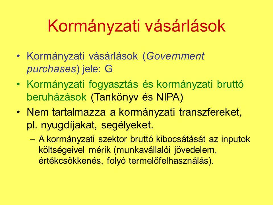 Kormányzati vásárlások Kormányzati vásárlások (Government purchases) jele: G Kormányzati fogyasztás és kormányzati bruttó beruházások (Tankönyv és NIP