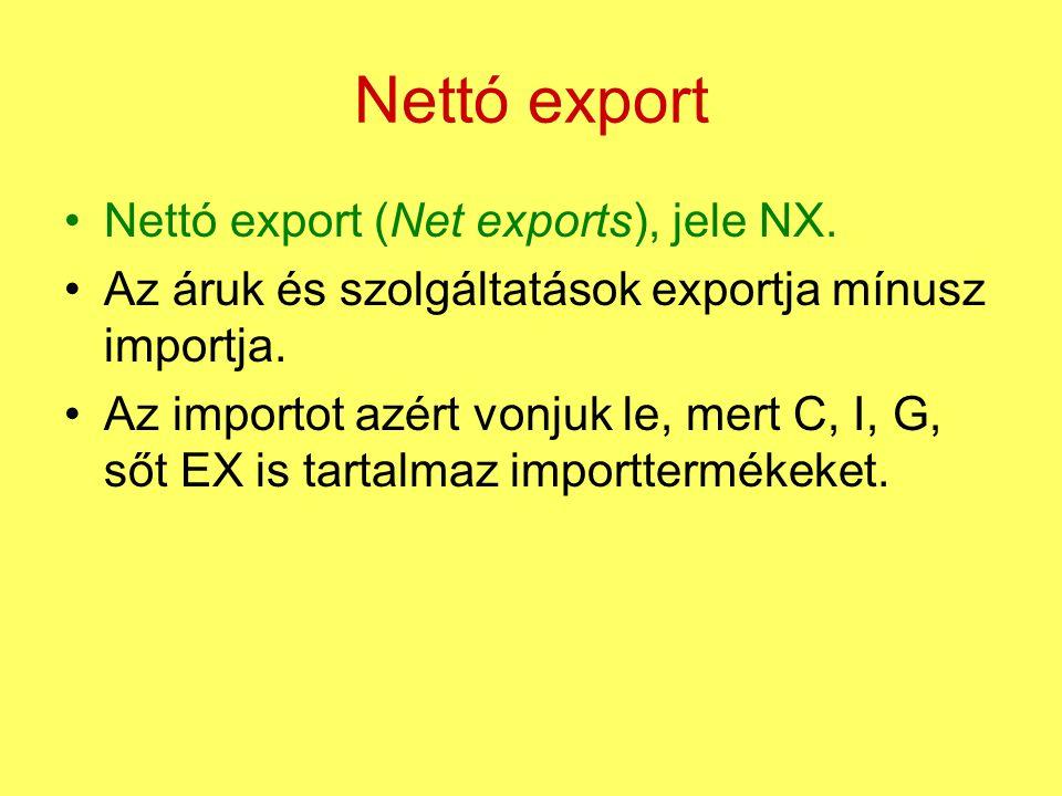 Nettó export Nettó export (Net exports), jele NX. Az áruk és szolgáltatások exportja mínusz importja. Az importot azért vonjuk le, mert C, I, G, sőt E