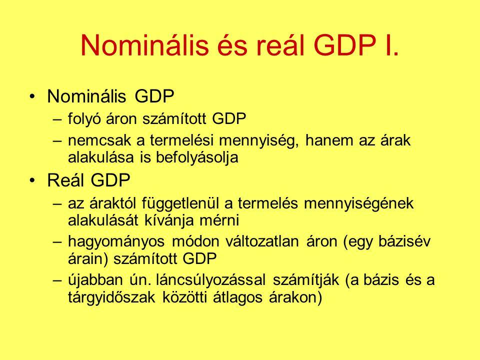 Nominális és reál GDP I. Nominális GDP –folyó áron számított GDP –nemcsak a termelési mennyiség, hanem az árak alakulása is befolyásolja Reál GDP –az