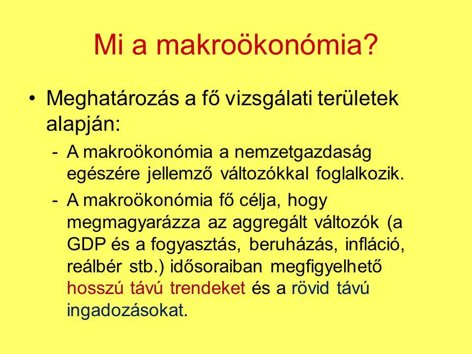 Mi a makroökonómia? Meghatározás a fő vizsgálati területek alapján: -A makroökonómia a nemzetgazdaság egészére jellemző változókkal foglalkozik. -A ma