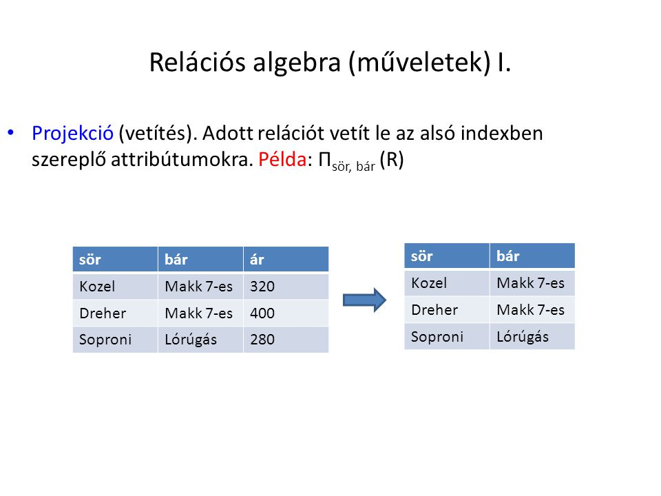 Relációs algebra (műveletek) I. Projekció (vetítés). Adott relációt vetít le az alsó indexben szereplő attribútumokra. Példa: Π sör, bár (R) sörbárár