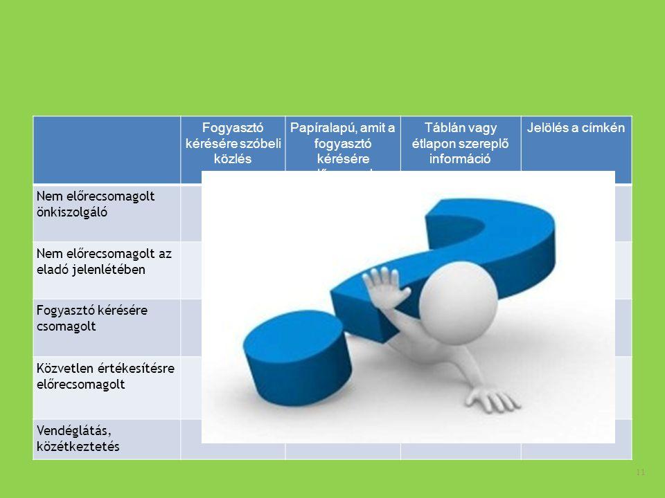 12 Nemzeti rendelkezés A fogyasztót írásos formában kell tájékoztatni arról, hogy az allergén információ elérhető: –jól látható helyen –egyértelműen megfogalmazott olvasható megjelenítéssel –az információ közlés módjának pontos megjelölésével