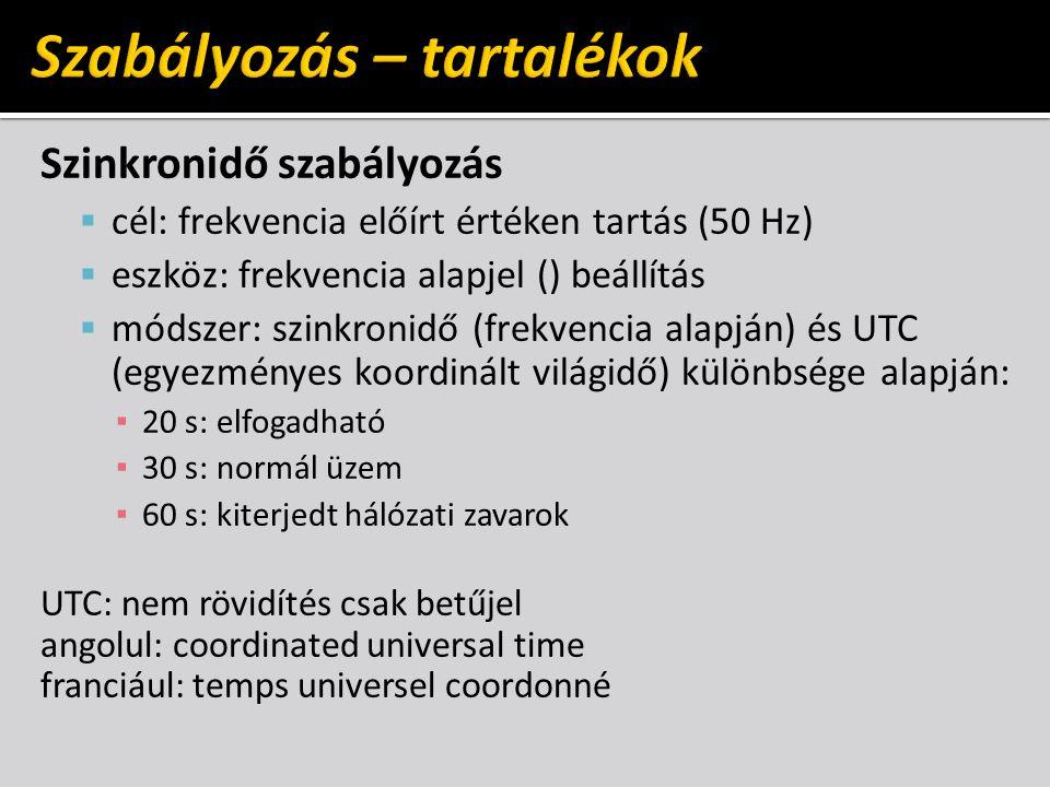 Szinkronidő szabályozás  cél: frekvencia előírt értéken tartás (50 Hz)  eszköz: frekvencia alapjel () beállítás  módszer: szinkronidő (frekvencia alapján) és UTC (egyezményes koordinált világidő) különbsége alapján: ▪ 20 s: elfogadható ▪ 30 s: normál üzem ▪ 60 s: kiterjedt hálózati zavarok UTC: nem rövidítés csak betűjel angolul: coordinated universal time franciául: temps universel coordonné