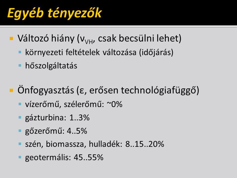  Változó hiány (ν VH, csak becsülni lehet)  környezeti feltételek változása (időjárás)  hőszolgáltatás  Önfogyasztás (ε, erősen technológiafüggő)  vízerőmű, szélerőmű: ~0%  gázturbina: 1..3%  gőzerőmű: 4..5%  szén, biomassza, hulladék: 8..15..20%  geotermális: 45..55%