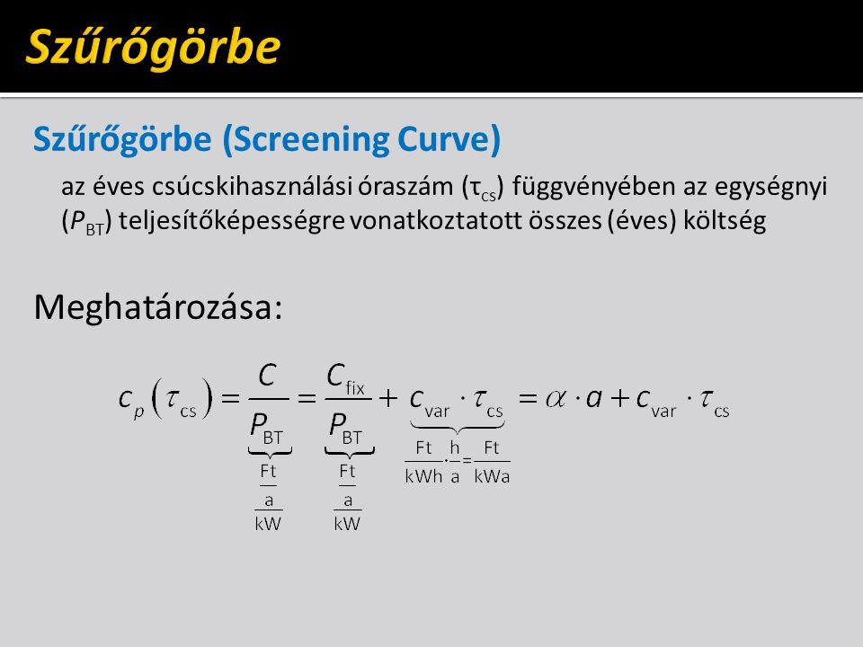 Szűrőgörbe (Screening Curve) az éves csúcskihasználási óraszám (τ cs ) függvényében az egységnyi (P BT ) teljesítőképességre vonatkoztatott összes (éves) költség Meghatározása:
