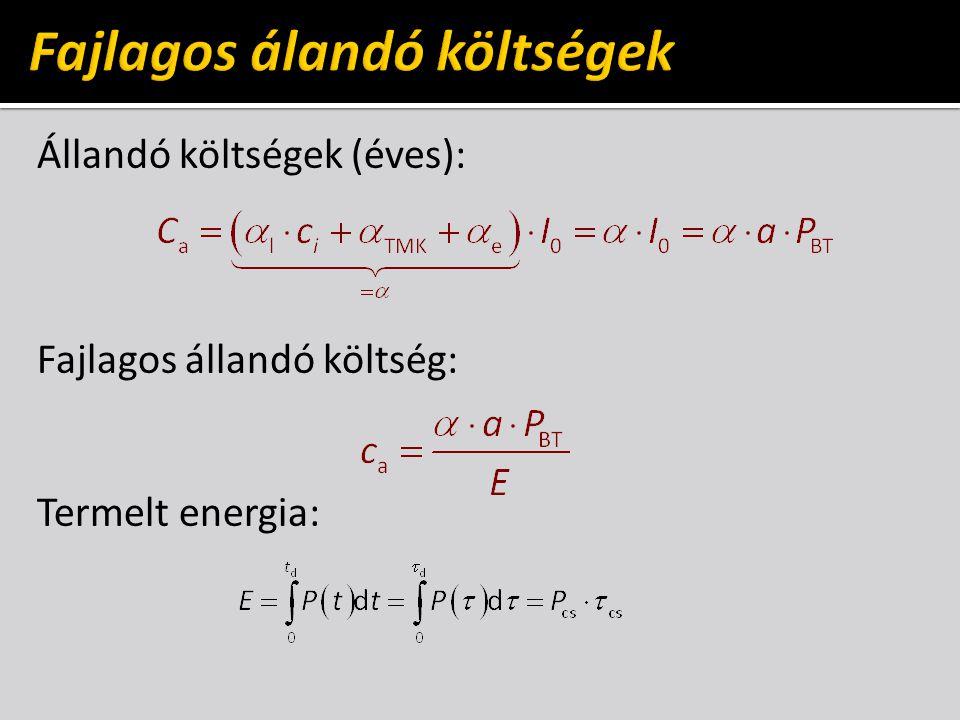 Irreverzibilis externália Ha W túllépi a max -ot, akkor a max hanyatlani kezd.