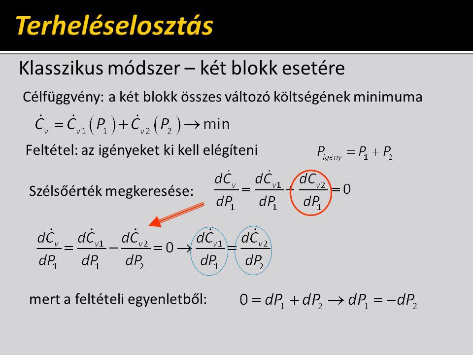 Klasszikus módszer – két blokk esetére Célfüggvény: a két blokk összes változó költségének minimuma Feltétel: az igényeket ki kell elégíteni Szélsőérték megkeresése: mert a feltételi egyenletből:
