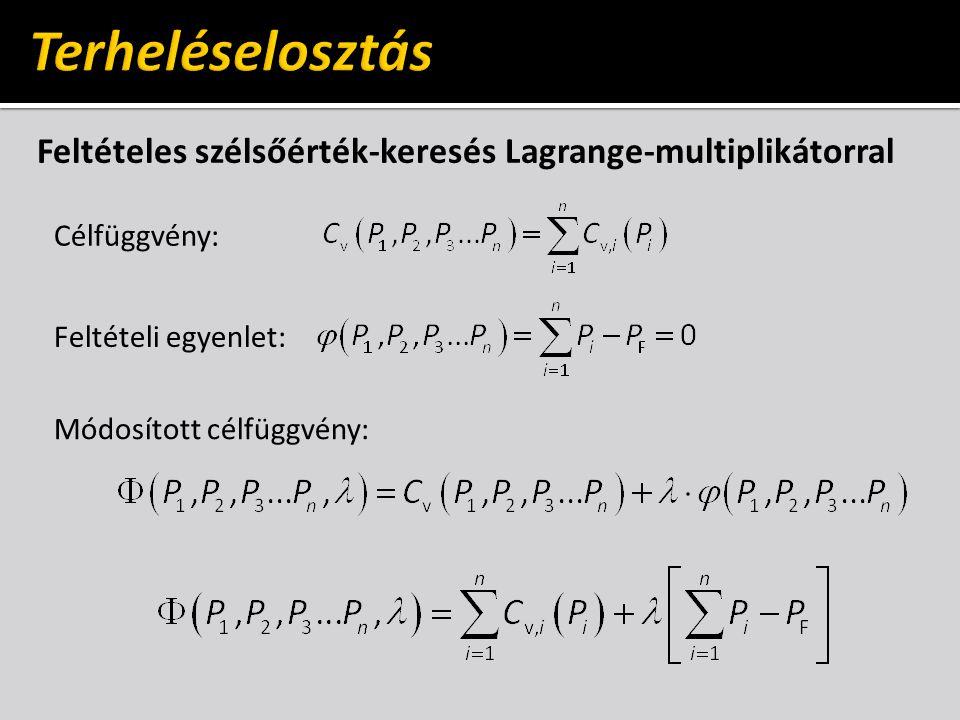 Feltételes szélsőérték-keresés Lagrange-multiplikátorral Célfüggvény: Feltételi egyenlet: Módosított célfüggvény: