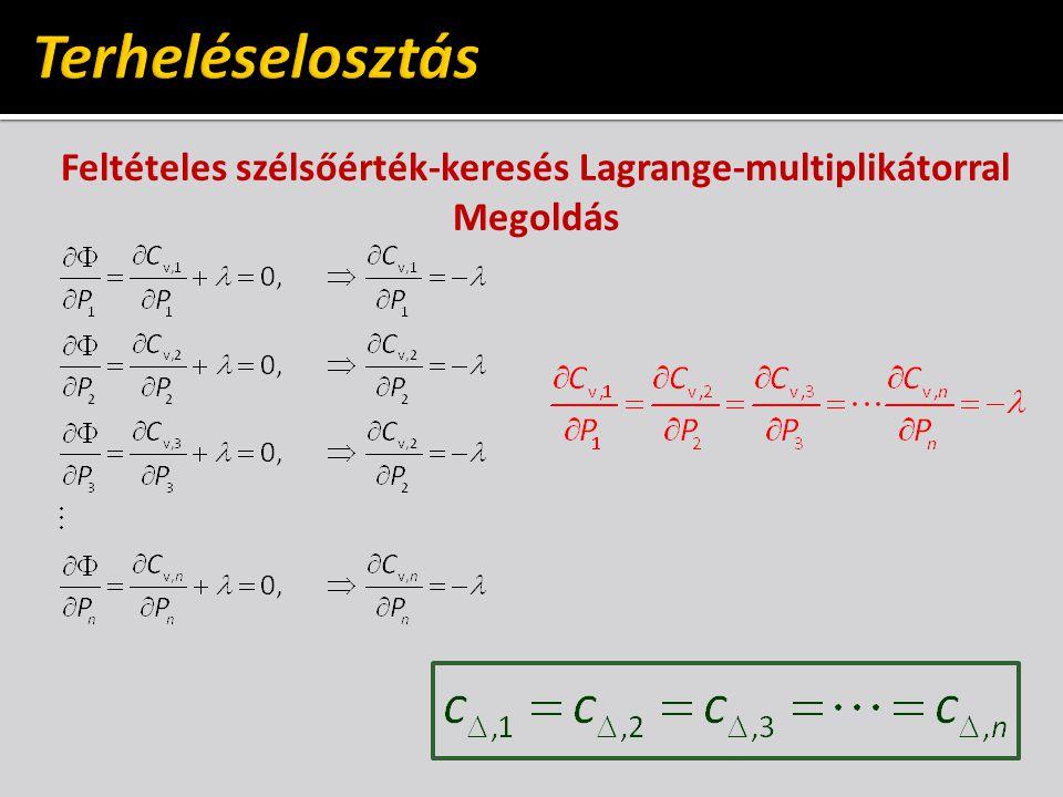 Feltételes szélsőérték-keresés Lagrange-multiplikátorral Megoldás