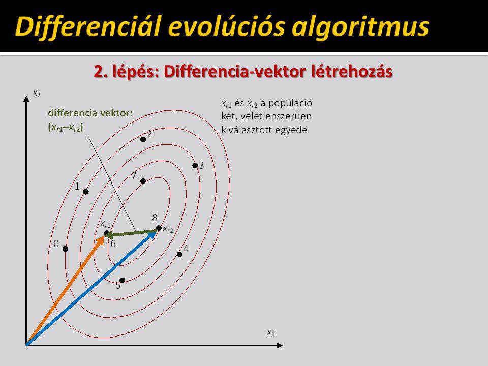 2. lépés: Differencia-vektor létrehozás