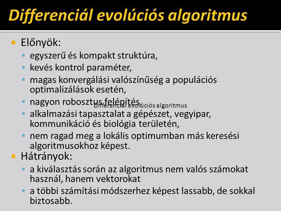  Előnyök:  egyszerű és kompakt struktúra,  kevés kontrol paraméter,  magas konvergálási valószínűség a populációs optimalizálások esetén,  nagyon robosztus felépítés,  alkalmazási tapasztalat a gépészet, vegyipar, kommunikáció és biológia területén,  nem ragad meg a lokális optimumban más keresési algoritmusokhoz képest.